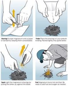 Como encender fuego con magnesio por campingsurvivalblog