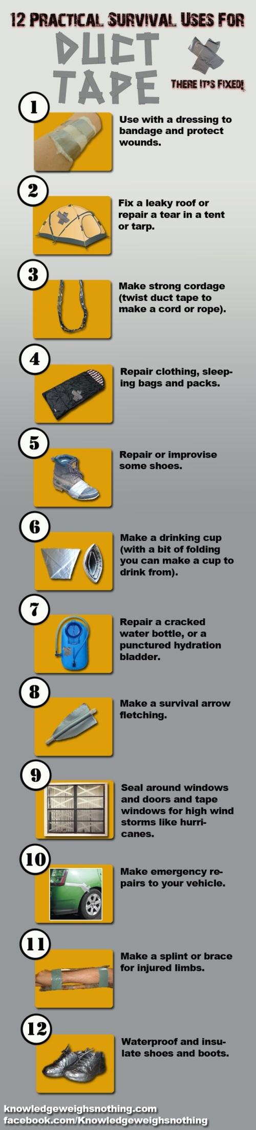 Infografia 12 usos prácticos de la cinta america