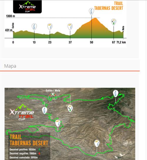 Perfil trail tabernas desert