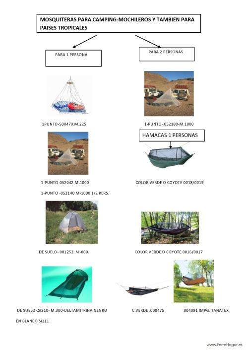 Como protegerme de los mosquitos en mi viaje 4